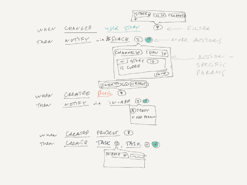 Automation Rules sketch